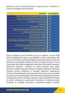 Lugoj Expres Programul PNL pentru a îndeplini nevoile comunității lugojene (P) propuneri program PNL lugojeni Lugoj educație echipa PNL Claudiu Alexandru Buciu campanie alegeri locale Lugoj alegeri locale alegeri